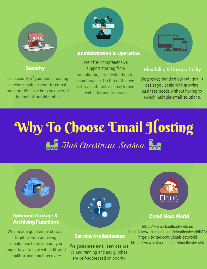 Why To Choose Email Hosting This Christmas Season_Infographics