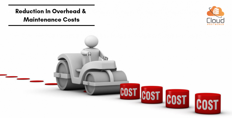 server cost-managed dedicated server hosting